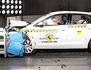 Noile Volkswagen Polo şi T-Roc, siguranţă de 5 stele la teste Euro NCAP