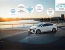 Hyundai dezvolta autovehicule autonome de nivel 4